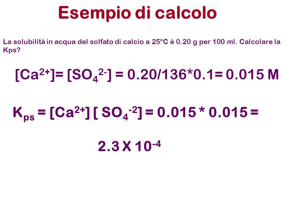 Esempio di calcolo [Ca2+]= [SO42-] = 0.20/136*0.1= 0.015 M